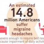 Managing Migraines & Finding Help