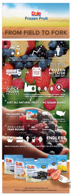 Dole-Frozen-Fruit-Infographic