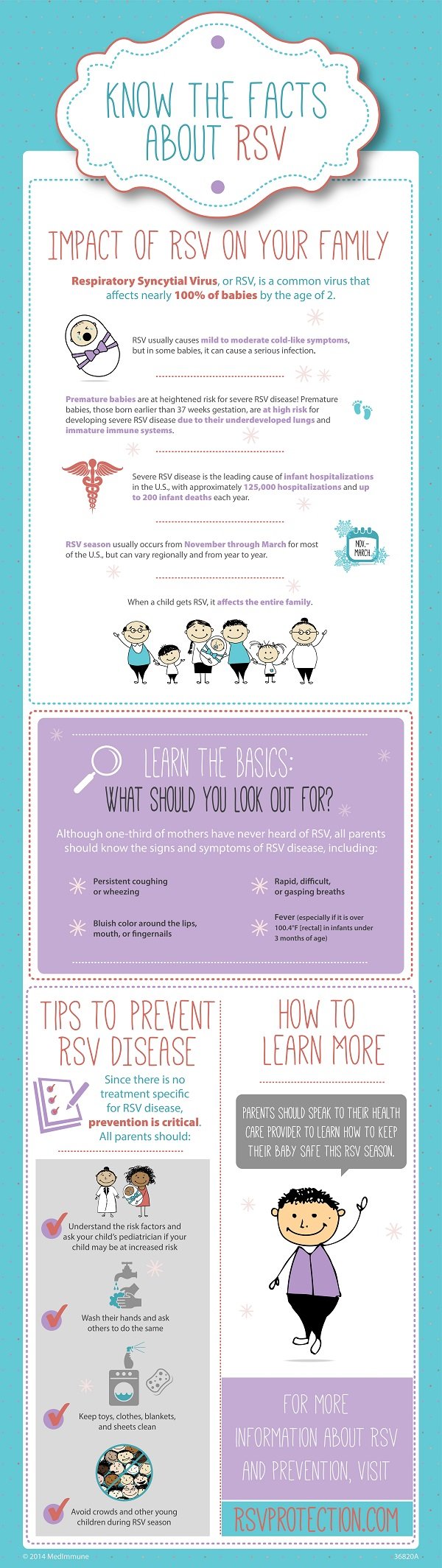 RSV Prevention Infographic