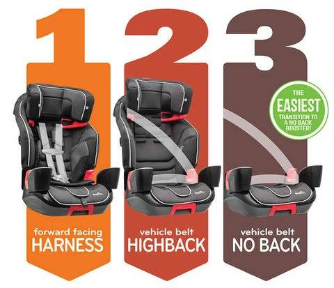 Evenflow 3 In 1 Car Seat Review